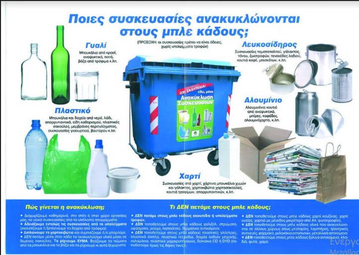 Από την Τρίτη 10 Μαρτίου ξεκινά και πάλι η αποκομιδή ανακυκλώσιμων υλικών στο Δήμο Σητείας
